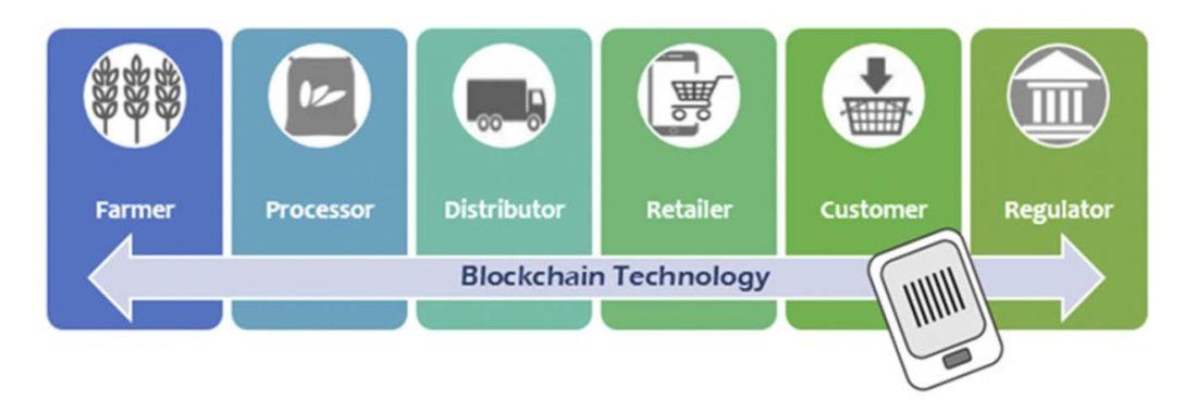 blockchain_0-1200x402